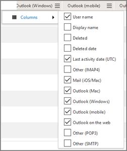 Petikan skrin: office 365 e-mel aplikasi laporan penggunaan - Pilih lajur