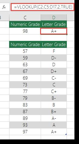 Formula dalam sel D2 adalah =VLOOKUP(C2,C5:D17,2,TRUE)