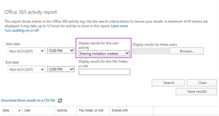 Laporan aktiviti Office 365 ditapis untuk penciptaan jemputan