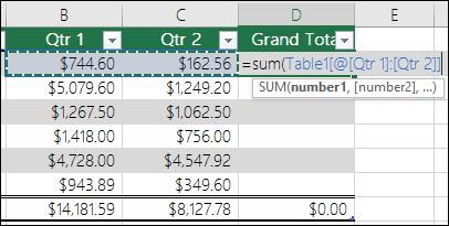 Menambah formula tunggal dalam sel jadual yang akan AutoLengkap untuk mencipta lajur terhitung