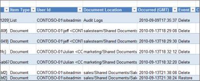 Memadam Data Laporan Laporan Audit