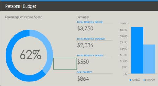 Templat Excel bajet peribadi yang lama dengan warna yang rendah kontras (biru dan cahaya biru pada latar kelabu).