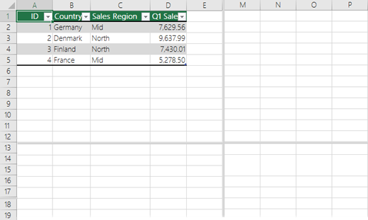 Tetingkap pisah dalam buku kerja Excel