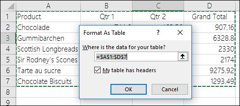 Contoh menggunakan Format sebagai Jadual Opsyen pada tab rumah untuk auto-Pilih julat data
