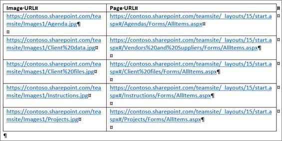 Jadual yang mempunyai URL imej dan URL halaman