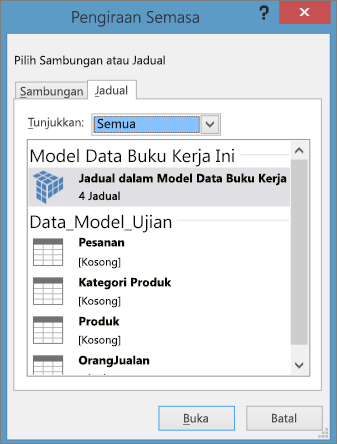 Jadual dalam Model Data