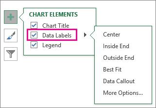 Unsur Carta > Label Data > pilihan label