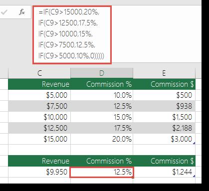 Formula dalam sel D9 adalah jika (C9 > 15000,20%, IF (C9 > 12500,17.5%,IF (C9 > 10000,15%, IF (C9 > 7500,12.5%,IF (C9 > 5000,10%, 0)))