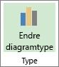 Knappen Endre diagramtype