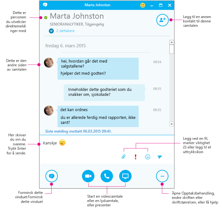 Rute for direktemeldinger i Skype for Business, i diagramvisning