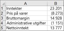 Dataene som brukes til å opprette fossefallsdiagrammet som brukes som eksempel