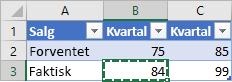 Liten tabell som viser en kopiert celle