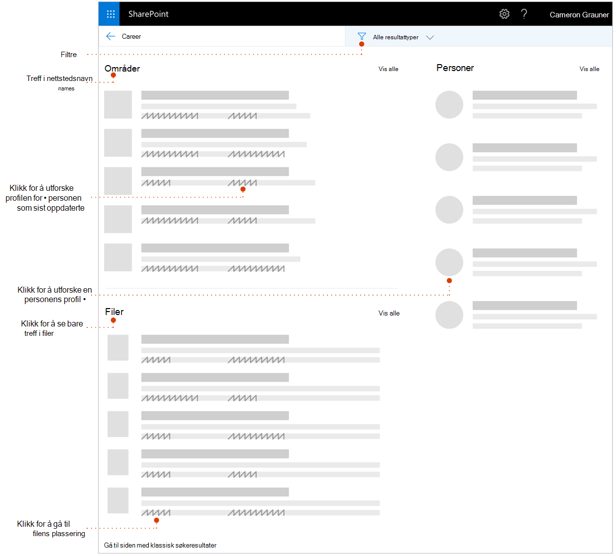 b1cbd512 Skjermbilde av søkeresultatene side med pekere til elementer for å utforske.