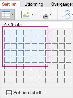 Sette inn en tabell med rutenettet