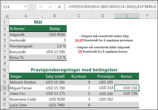Eksempel på beregning av salgsbonus med HVIS, OG og IKKE.  Formelen i celle E14 er  =HVIS(OG(IKKE(B14<$B$7),IKKE(C14<$B$5)),B14*$B$8,0)