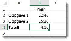 Tid som sammenlagt er over 24 timer, gir et uventet resultat på 04:15