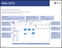 Hurtigstartveiledning for Visio 2013