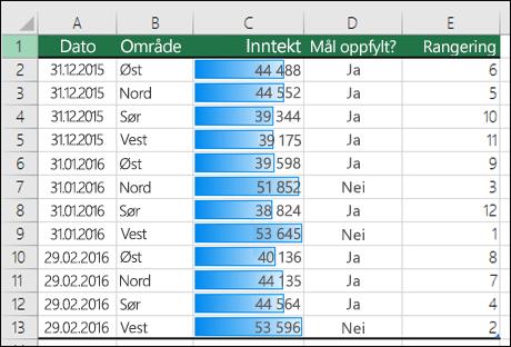 Betinget formatering med datastolper brukt på et område