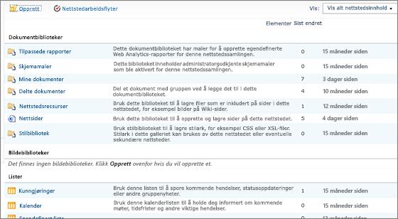 SharePoint 2010 alle områdeinnhold-siden