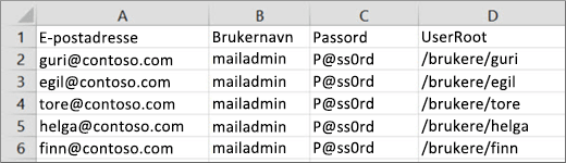 Et eksempel på overføringsfil for Courier IMAP