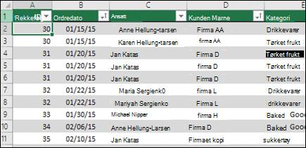 Eksempeldata i en Excel-tabell som skal brukes som en datakilde for pivottabell