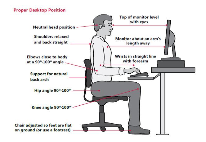 Diagram over riktig skrive bords plassering