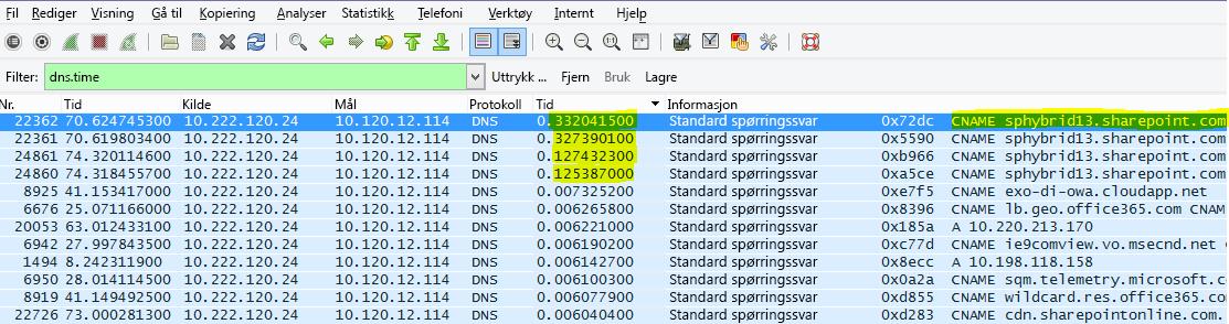 En gjennomgang av SharePoint Online filtrert i Wireshark etter (små bokstaver) dns.time, med klokkeslettet fra detaljene gjort om til en kolonne og sortert stigende.