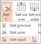 Slette en tabell