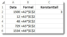 Tall i kolonne A, formel i kolonne B med $-symboler, og tallet 3 i kolonne C