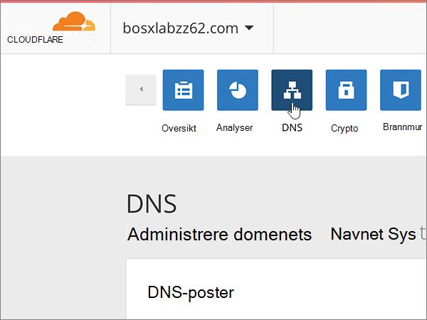 Cloudflare-gode Fremgangsmåter-konfigurere-1-3
