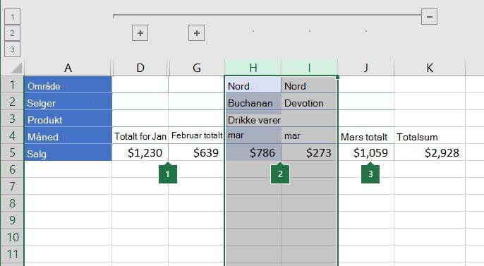 Data gruppert i kolonner