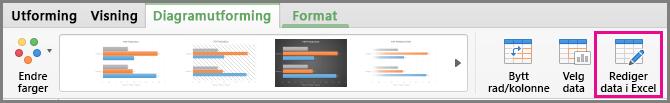Diagramredigering i Excel i Office for Mac