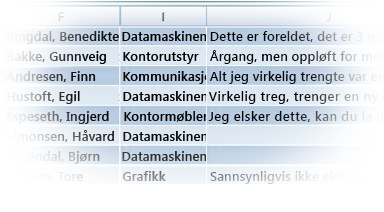 Excel-tabell med importerte data
