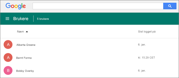 Liste over brukere i Google-administrasjonssenteret.