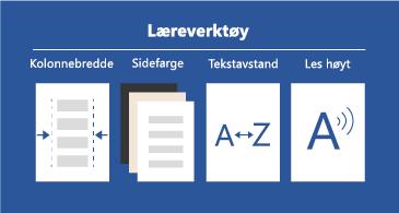 Fire tilgjengelige læreverktøy som gjør det lettere å lese dokumenter