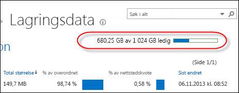 Siden for lagringsmål viser hvor mye plass du bruker og plass som gjenstår