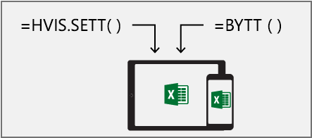 Nye logiske funksjoner for å forkorte formler