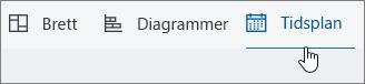 Skjermbilde av øverste del av en plan i ressursplanleggeren som viser tavle; Diagrammet. og planlegge knappene. med tidsplan valgt.
