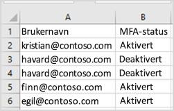 CSV-eksempelfil for masseoppdatering