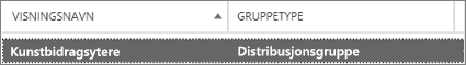 Velg en distribusjonsgruppe fra grupper-siden