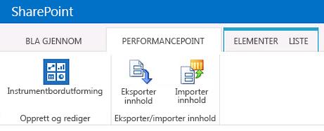 Båndet for siden til innholdslisten for PerformancePoint på et BI Center-nettsted