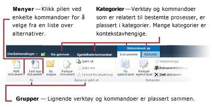 Oversikt over båndgrensesnittet i SharePoint