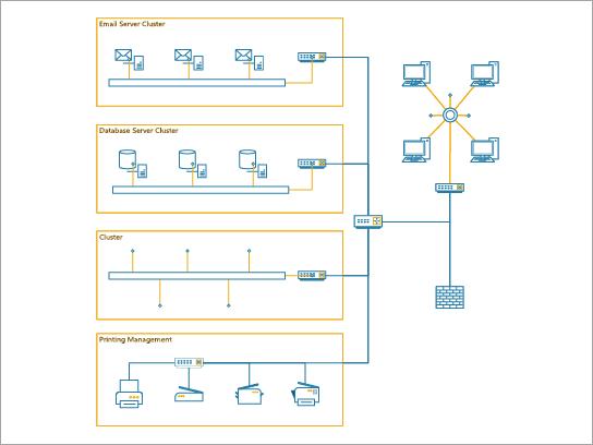 Et detaljert nettverksdiagram som er best egnet til å vise et firma nettverk for en middels stor bedrift.