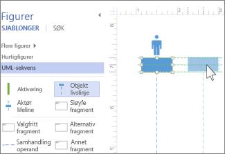 UML-sekvenslivslinje