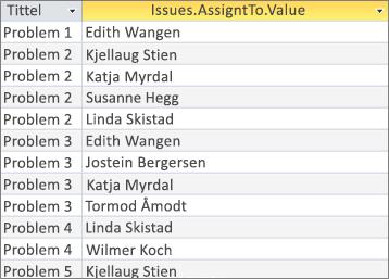 Resultater for fler verdi felt ved hjelp av <Fieldname>. Verdiene