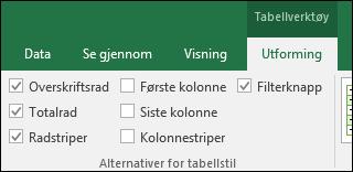 Bilde av Tabellverktøy-alternativet på båndet når en tabellcelle er valgt