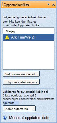 Oppførte figurer i Oppdater konflikter-vinduet som ikke kan kobles på grunn av et problem med den unike identifikatoren.