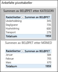 Dialogboksen Anbefalte pivottabeller for Excel