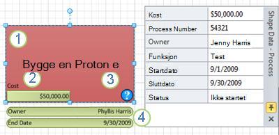 En prosessfigur med datasymboler