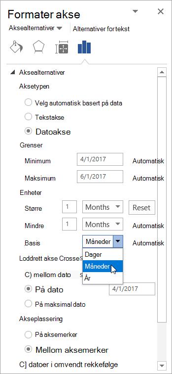 Ruten Formater akse med datoakse og grunntall enheten som er valgt